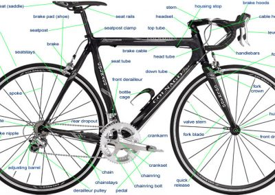 bicycle_parts_labeled